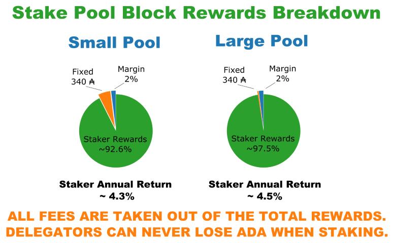block_rewards_breakdown