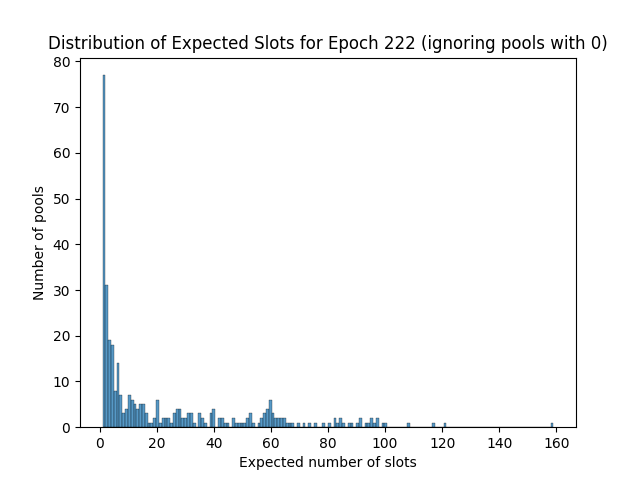 expected_slots_epoch222_2