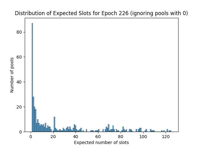 expected_slots_epoch226_2