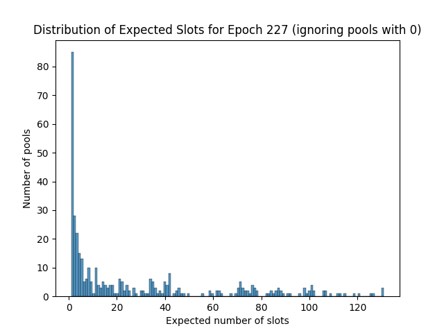 expected_slots_epoch227_2