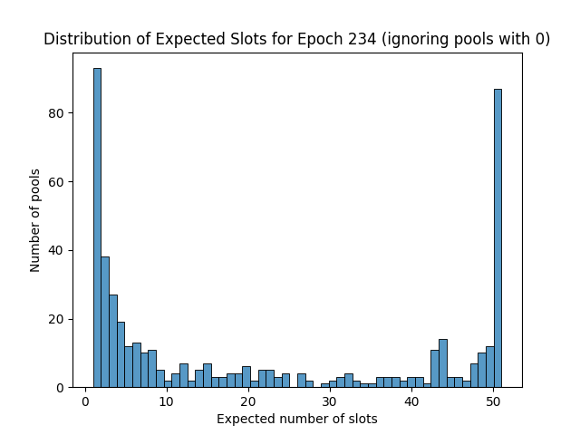 expected_slots_epoch234_2